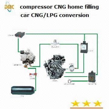 Fuel conversion essay
